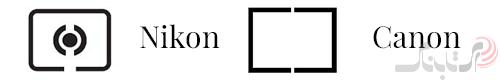 آموزش نورسنجی و حالت های مختلف آن